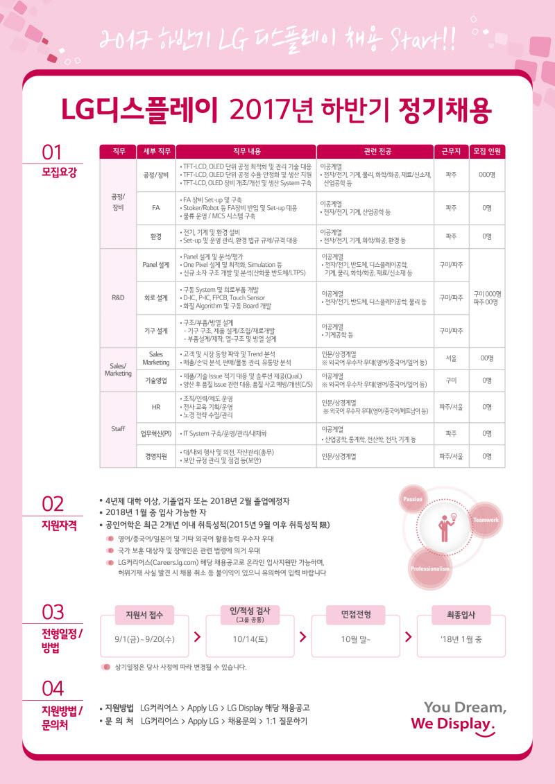 2017 LG디스플레이 하반기 대졸 공채 모집요강.jpg