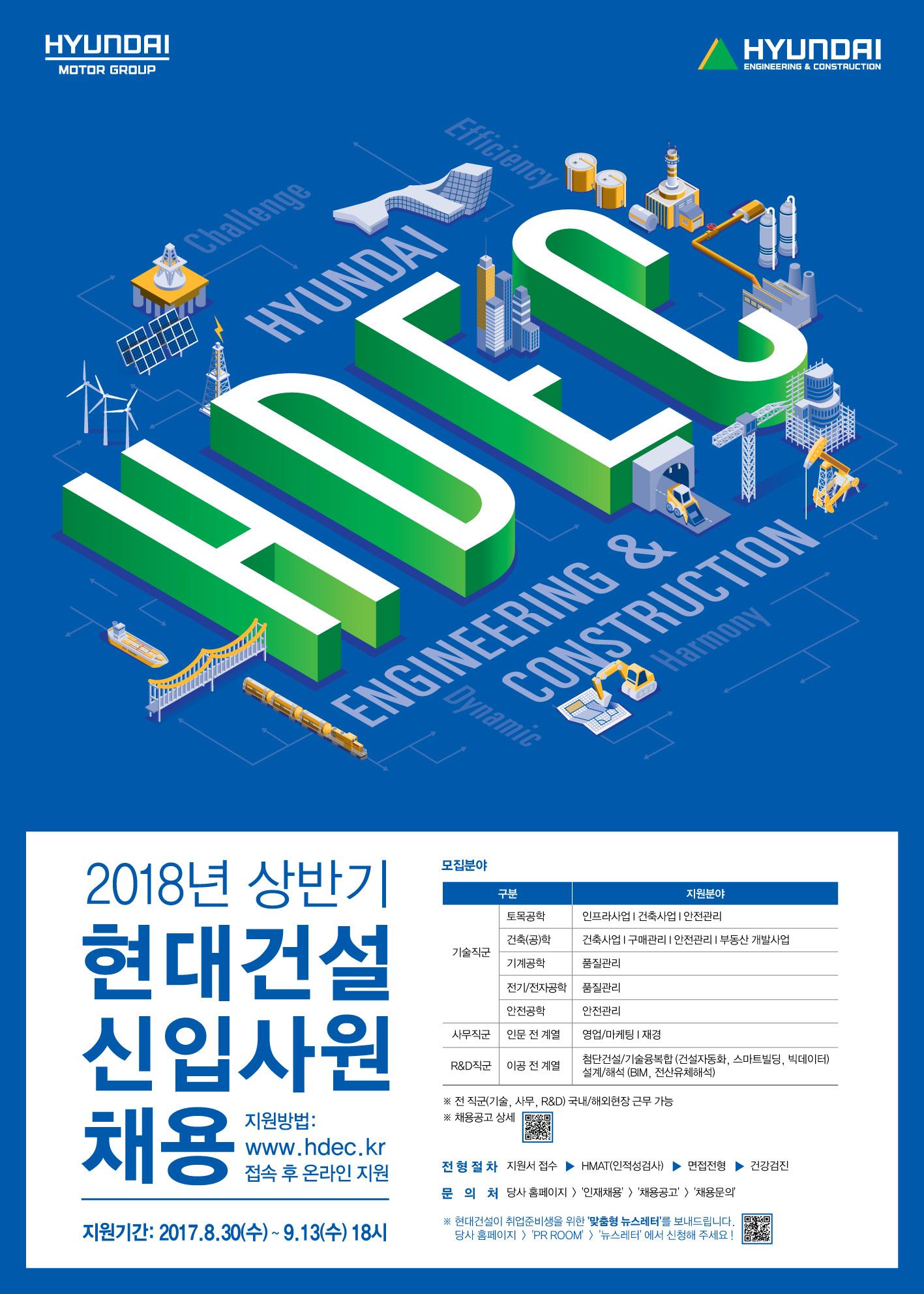 (현대건설)2018_상반기_현대건설_신입사원_채용_포스터.jpg