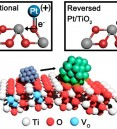 Disordered-Layer-Mediated Reverse Metal–Oxide Interactions f…